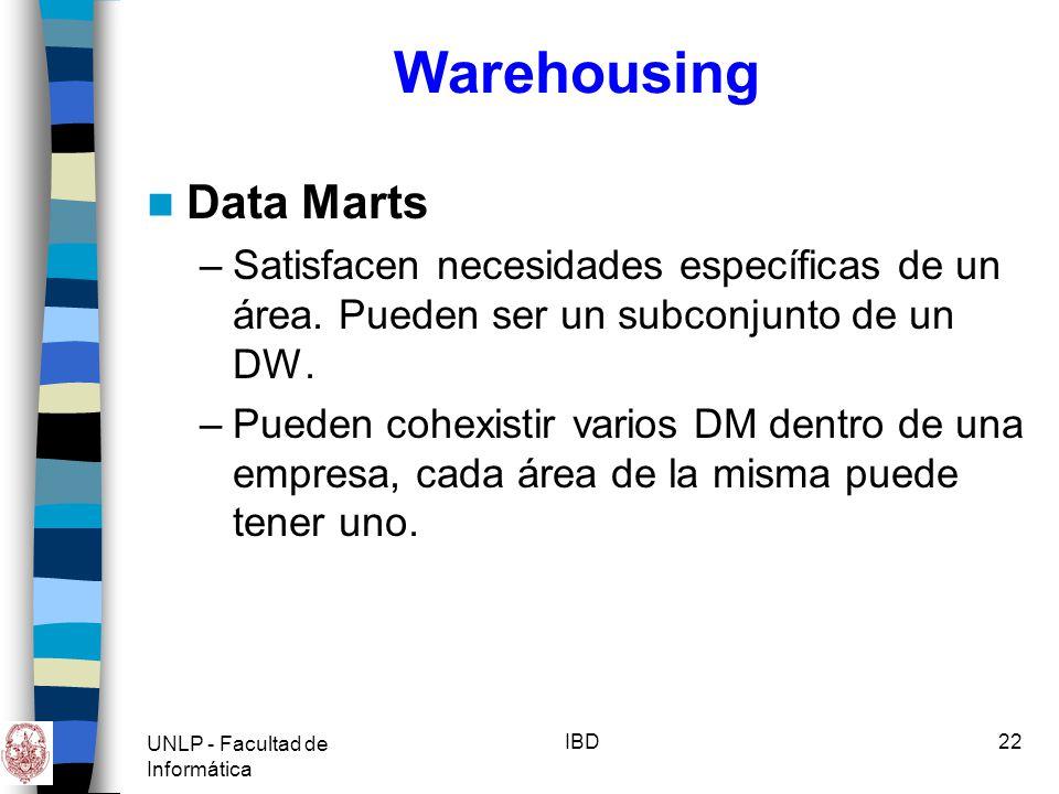Warehousing Data Marts