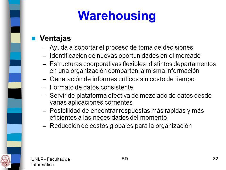Warehousing Ventajas Ayuda a soportar el proceso de toma de decisiones