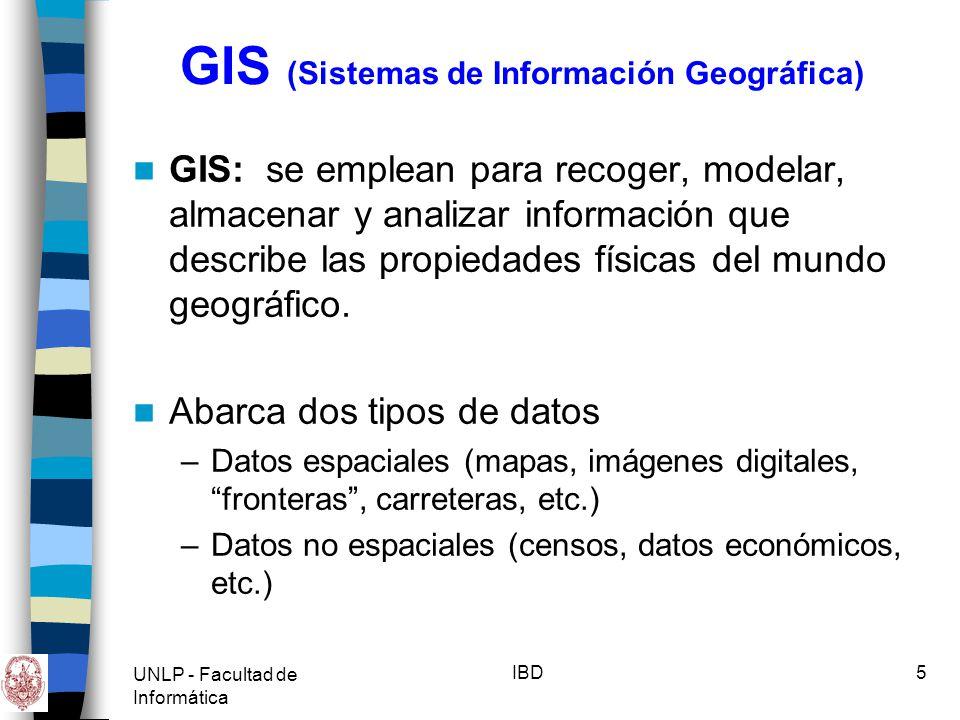 GIS (Sistemas de Información Geográfica)
