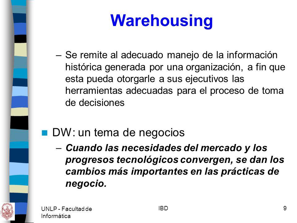 Warehousing DW: un tema de negocios