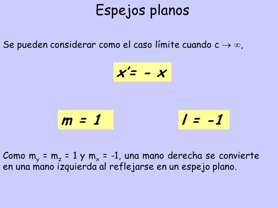Espejos planos x'= - x m = 1 l = -1