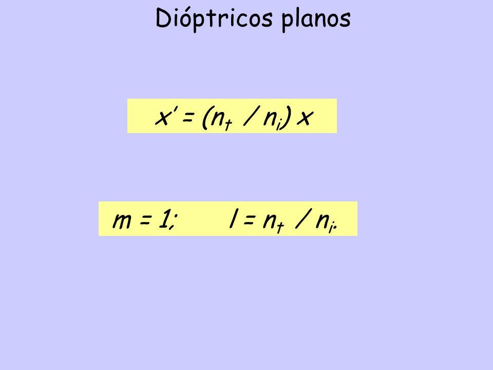 Dióptricos planos x' = (nt / ni) x m = 1; l = nt / ni.