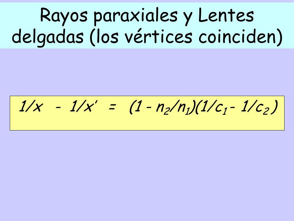 Rayos paraxiales y Lentes delgadas (los vértices coinciden)