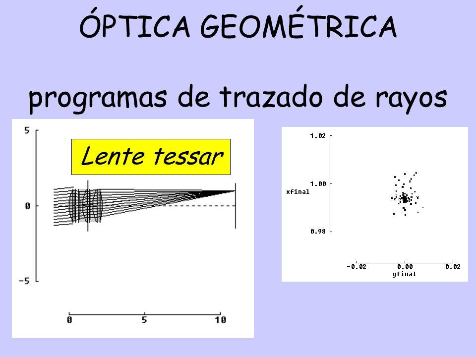 ÓPTICA GEOMÉTRICA programas de trazado de rayos