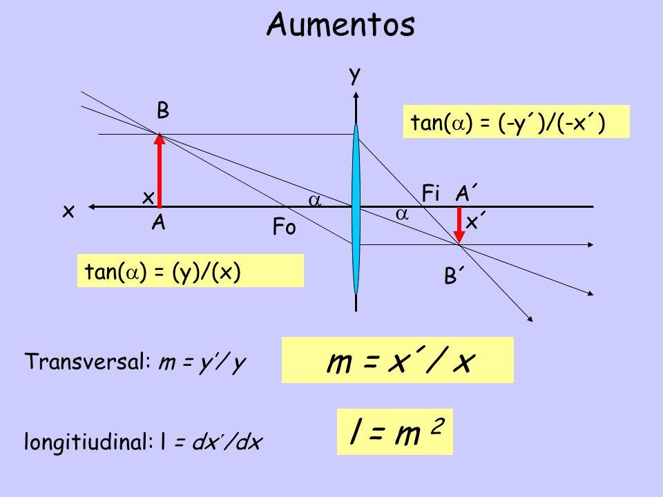 Aumentos m = x´/ x l = m 2 y B tan() = (-y´)/(-x´) x Fi A´  x  A x´