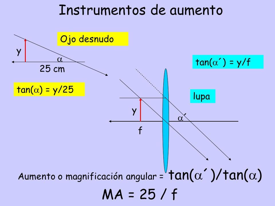 Instrumentos de aumento