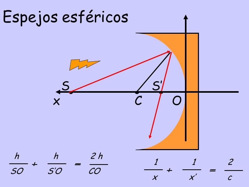 Espejos esféricos S S' x C O. h h 2 h.