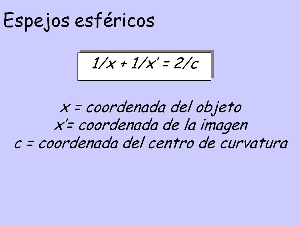 Espejos esféricos 1/x + 1/x' = 2/c x = coordenada del objeto