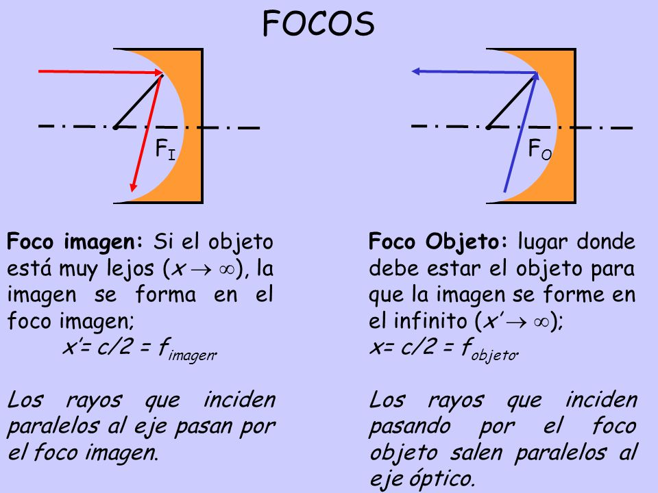FOCOS FI. FO. Foco imagen: Si el objeto está muy lejos (x  ), la imagen se forma en el foco imagen;