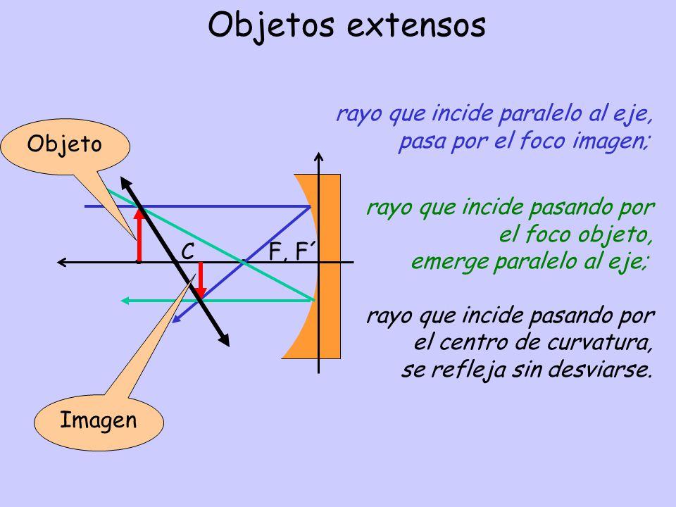 Objetos extensos rayo que incide paralelo al eje, pasa por el foco imagen; rayo que incide pasando por.