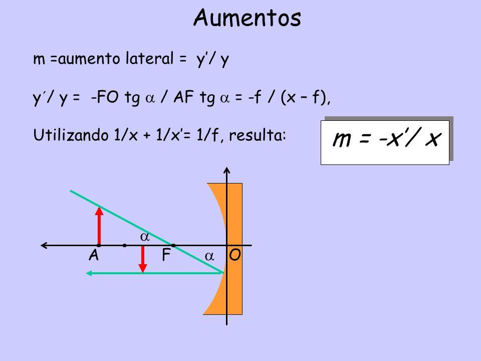 Aumentos m = -x'/ x m =aumento lateral = y'/ y