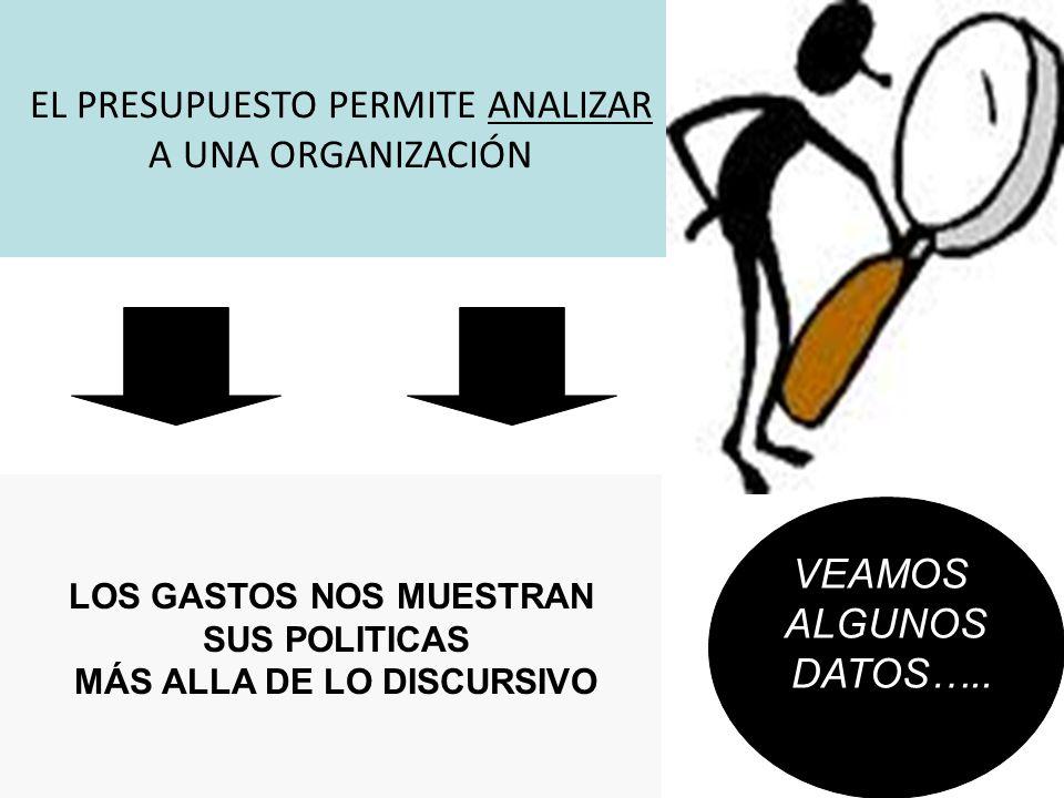 LOS GASTOS NOS MUESTRAN MÁS ALLA DE LO DISCURSIVO
