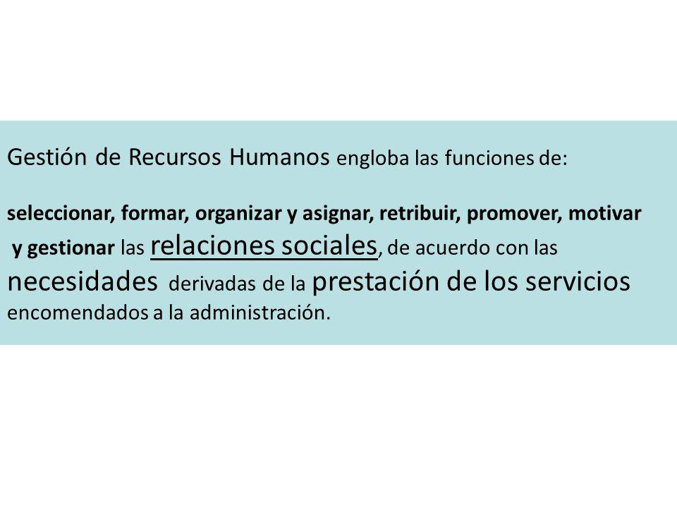 Gestión de Recursos Humanos engloba las funciones de: