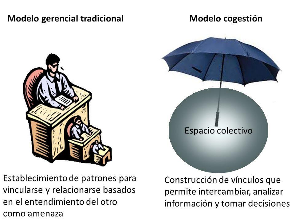 Modelo gerencial tradicional