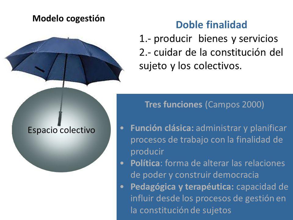 Tres funciones (Campos 2000)