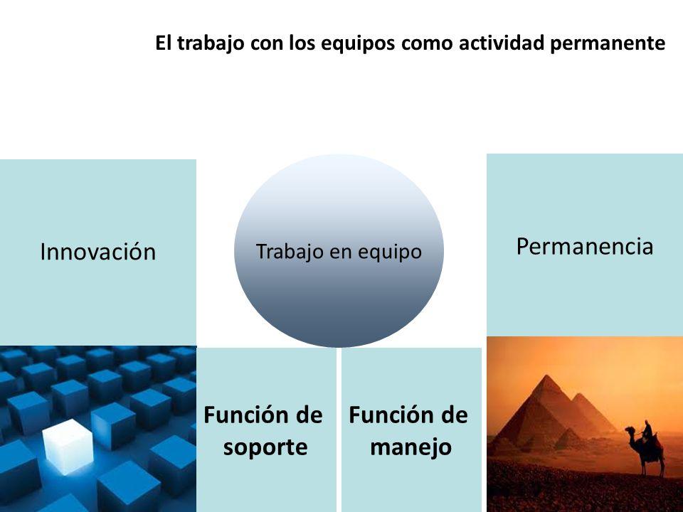 Función de soporte Función de manejo