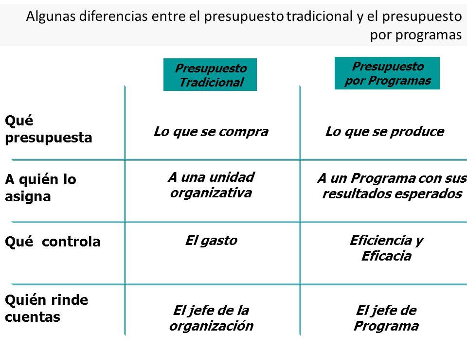 Algunas diferencias entre el presupuesto tradicional y el presupuesto por programas