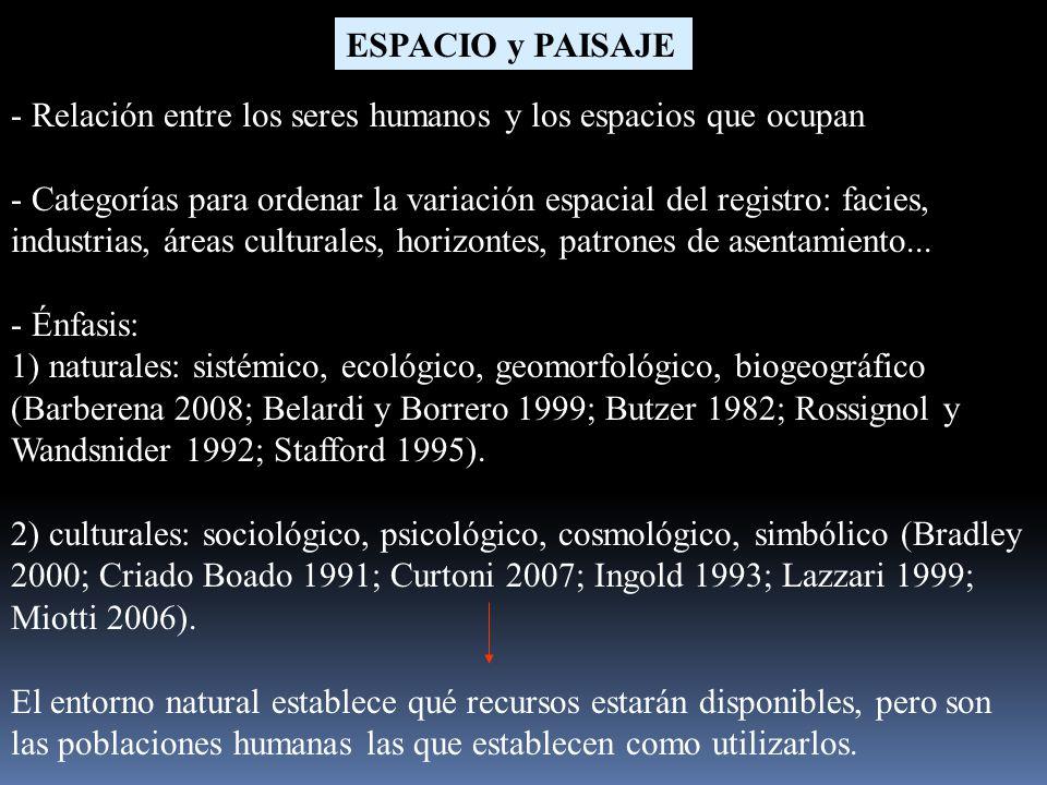 ESPACIO y PAISAJE - Relación entre los seres humanos y los espacios que ocupan.