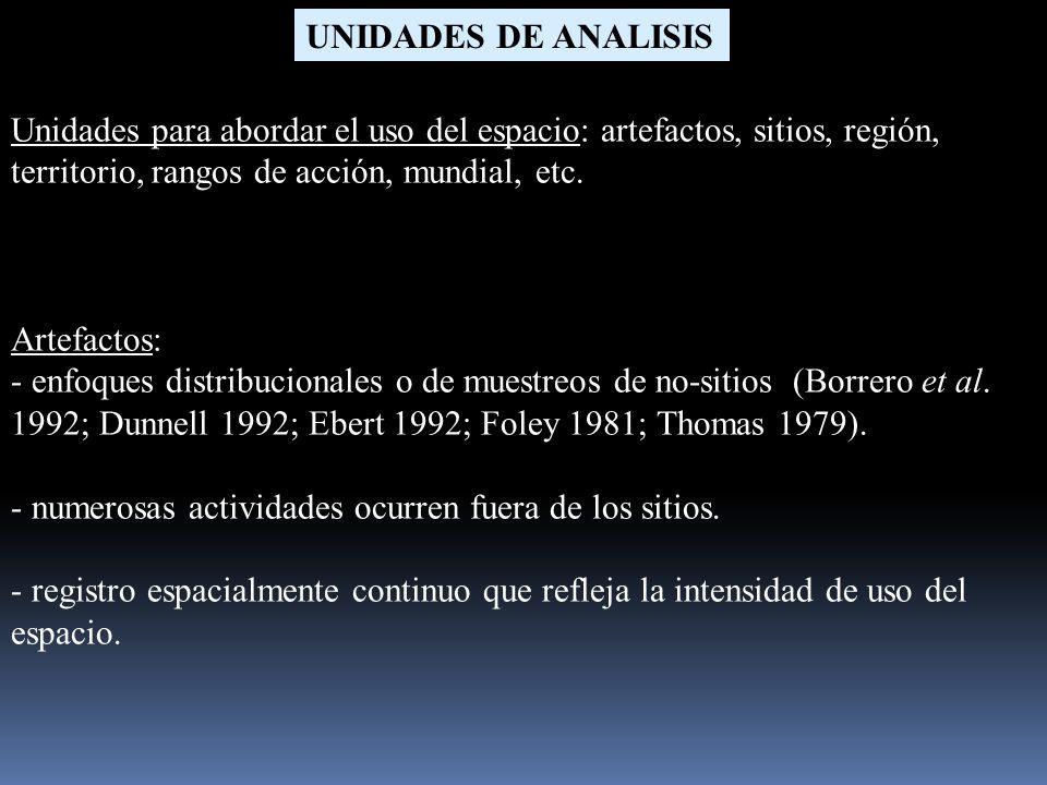 UNIDADES DE ANALISIS Unidades para abordar el uso del espacio: artefactos, sitios, región, territorio, rangos de acción, mundial, etc.