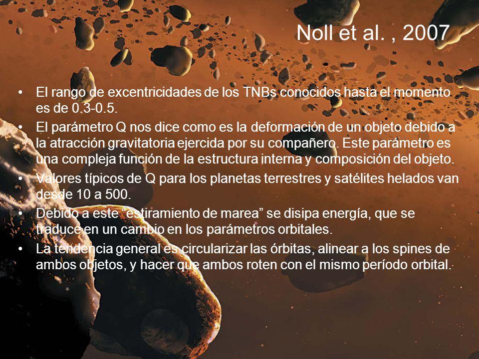 Noll et al. , 2007 El rango de excentricidades de los TNBs conocidos hasta el momento es de 0.3-0.5.