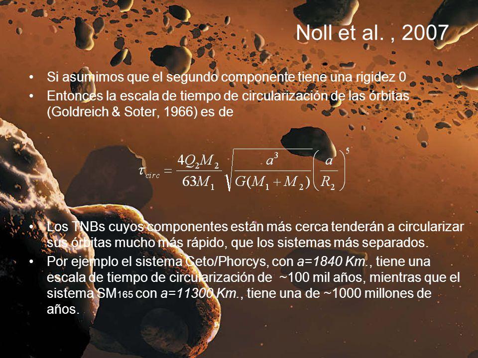 Noll et al. , 2007 Si asumimos que el segundo componente tiene una rigidez 0.