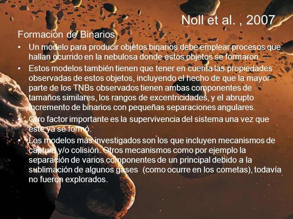 Noll et al. , 2007 Formación de Binarios
