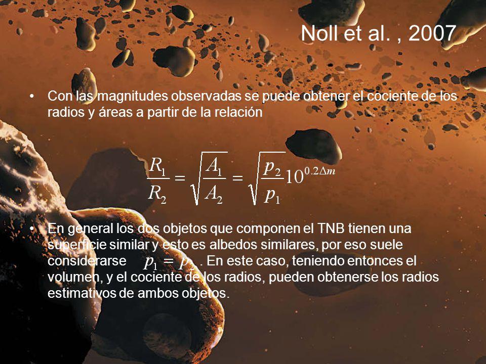 Noll et al. , 2007 Con las magnitudes observadas se puede obtener el cociente de los radios y áreas a partir de la relación.