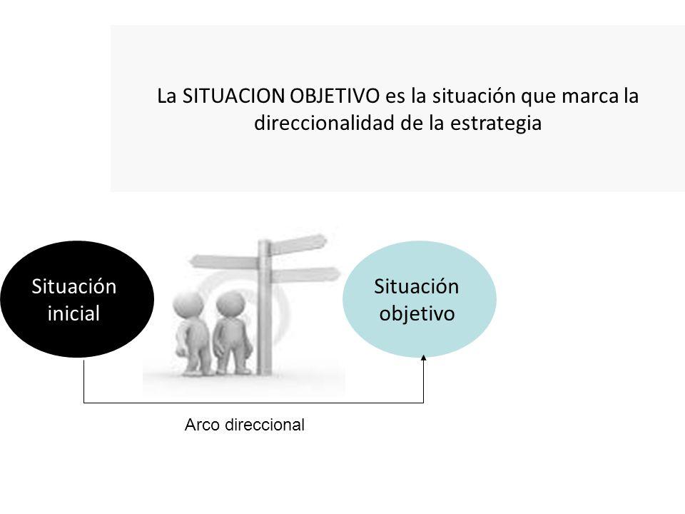 La SITUACION OBJETIVO es la situación que marca la direccionalidad de la estrategia