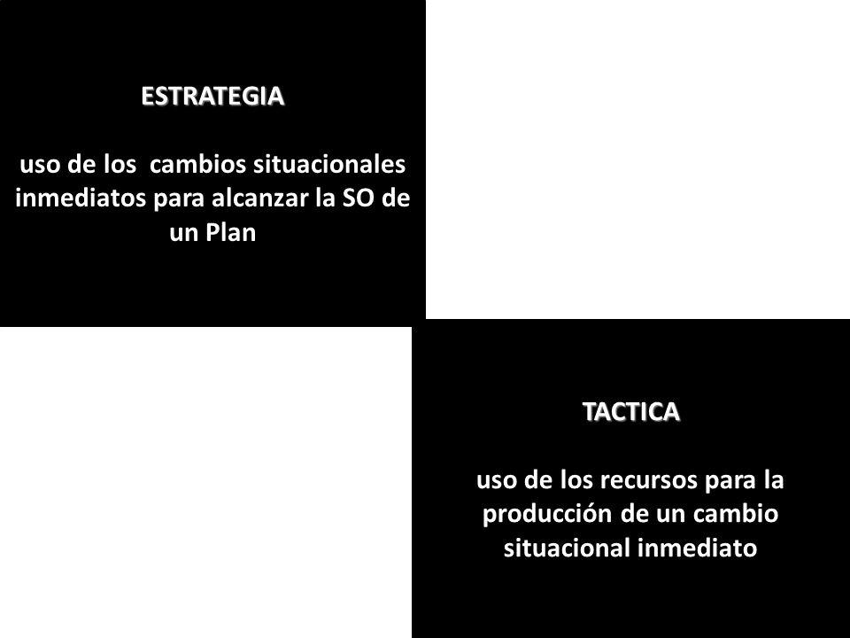 ESTRATEGIA uso de los cambios situacionales inmediatos para alcanzar la SO de un Plan. TACTICA.