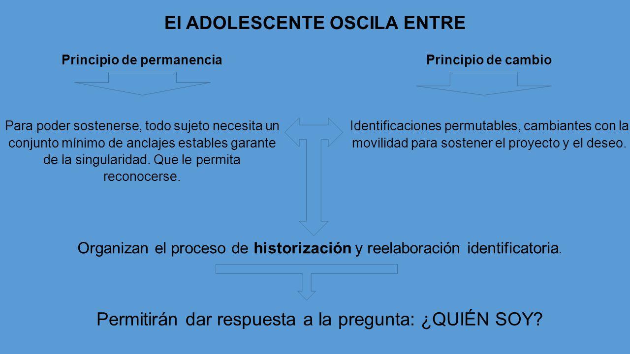 El ADOLESCENTE OSCILA ENTRE Principio de permanencia