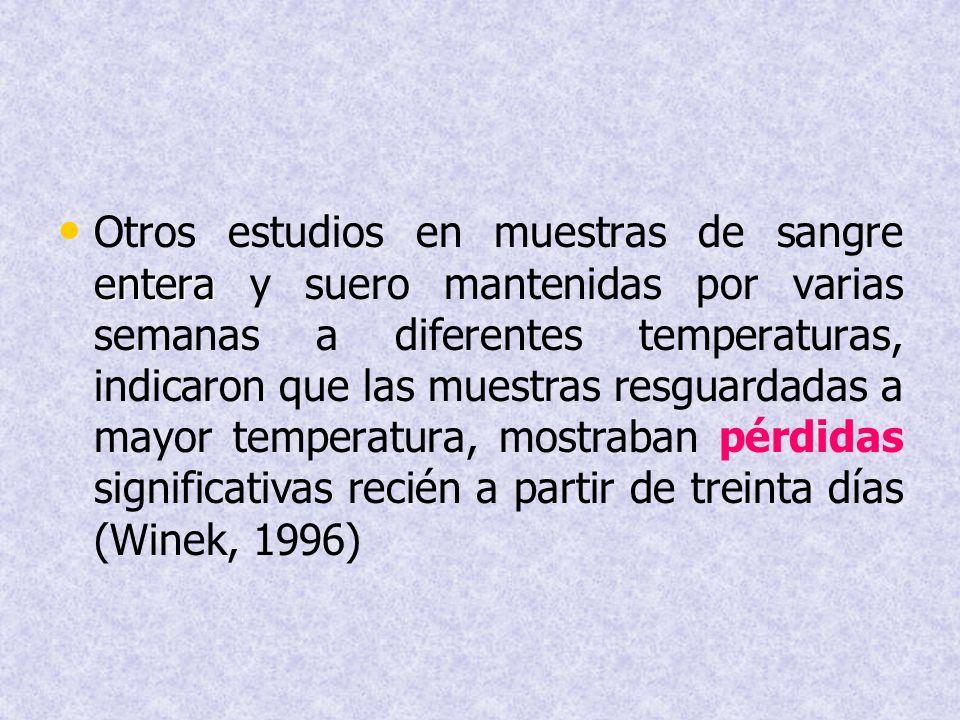 Otros estudios en muestras de sangre entera y suero mantenidas por varias semanas a diferentes temperaturas, indicaron que las muestras resguardadas a mayor temperatura, mostraban pérdidas significativas recién a partir de treinta días (Winek, 1996)