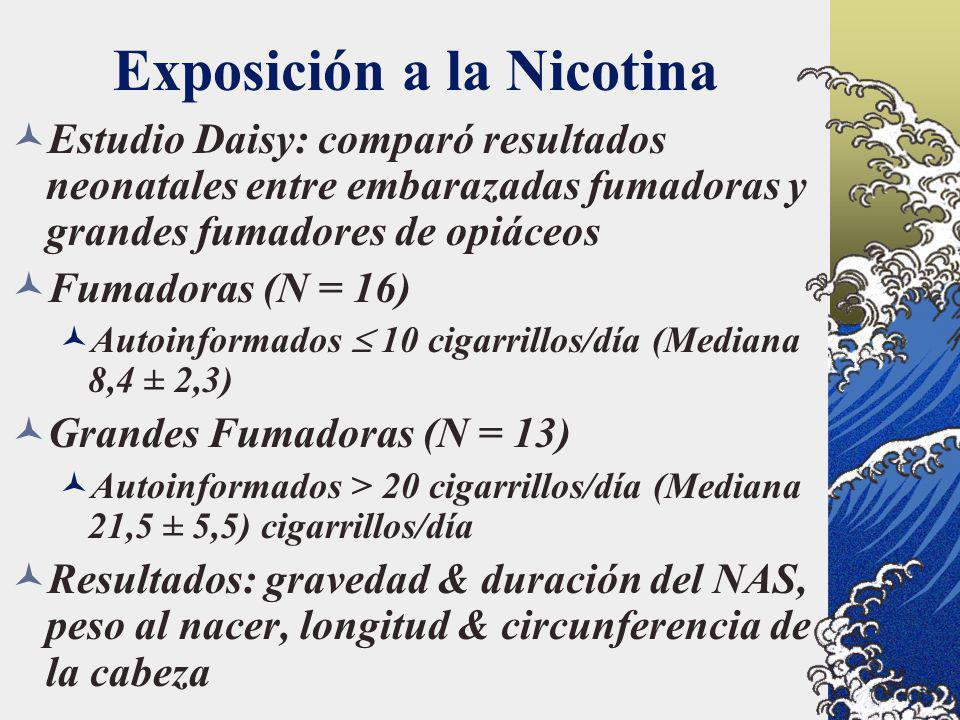 Exposición a la Nicotina