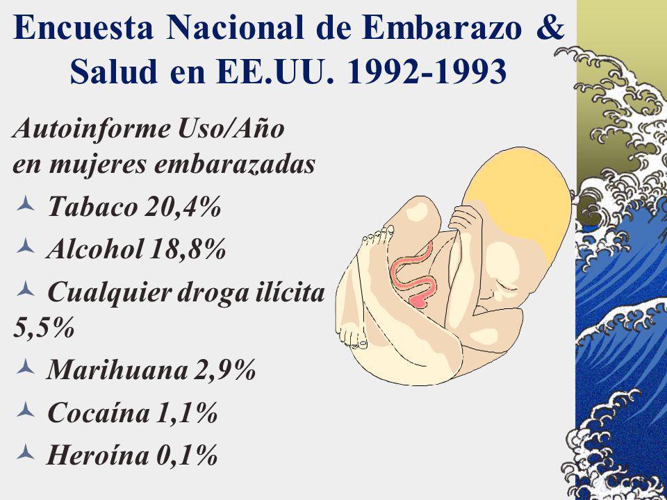 Encuesta Nacional de Embarazo & Salud en EE.UU. 1992-1993
