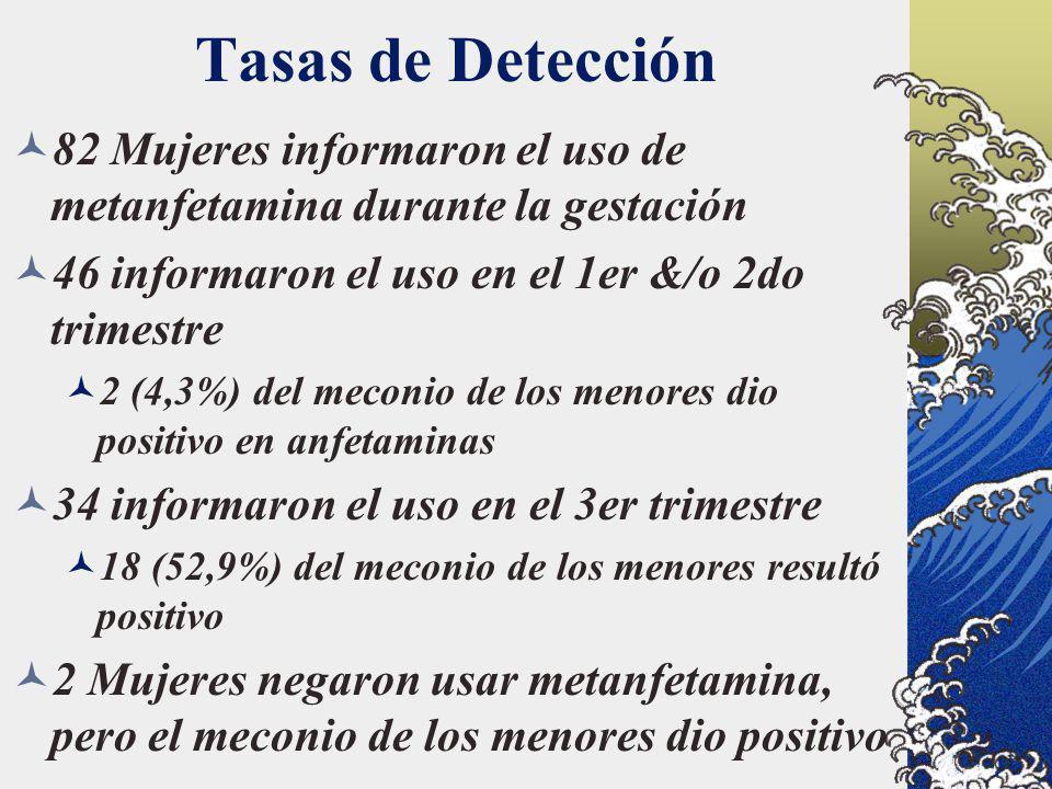 Tasas de Detección 82 Mujeres informaron el uso de metanfetamina durante la gestación. 46 informaron el uso en el 1er &/o 2do trimestre.