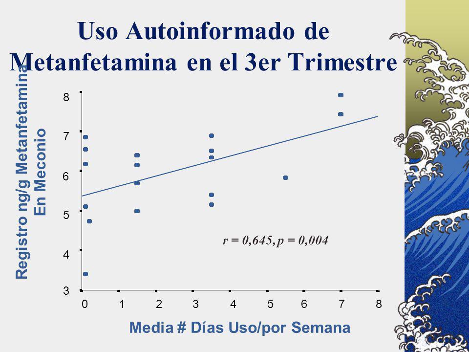 Uso Autoinformado de Metanfetamina en el 3er Trimestre