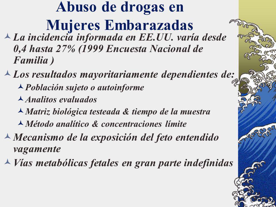 Abuso de drogas en Mujeres Embarazadas