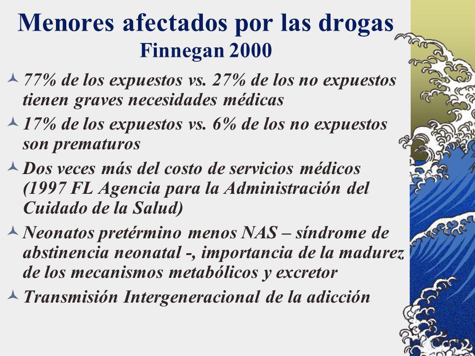 Menores afectados por las drogas Finnegan 2000