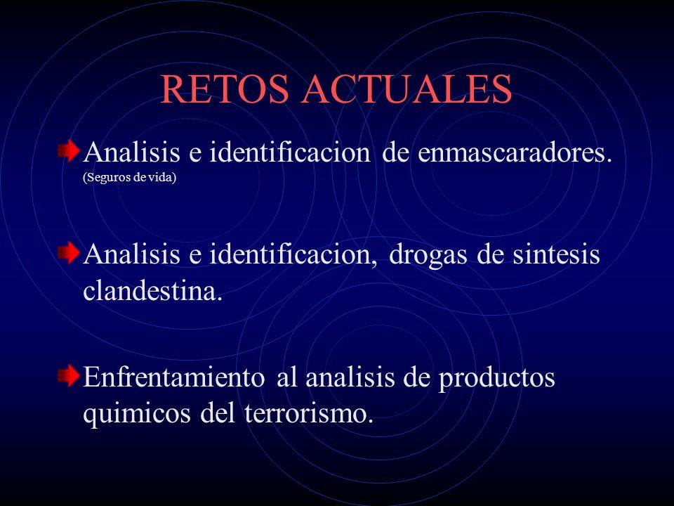 RETOS ACTUALES Analisis e identificacion de enmascaradores. (Seguros de vida) Analisis e identificacion, drogas de sintesis clandestina.