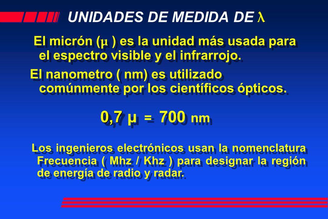 0,7 μ = 700 nm UNIDADES DE MEDIDA DE λ