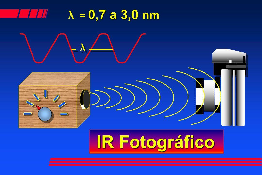 λ = 0,7 a 3,0 nm λ IR Fotográfico