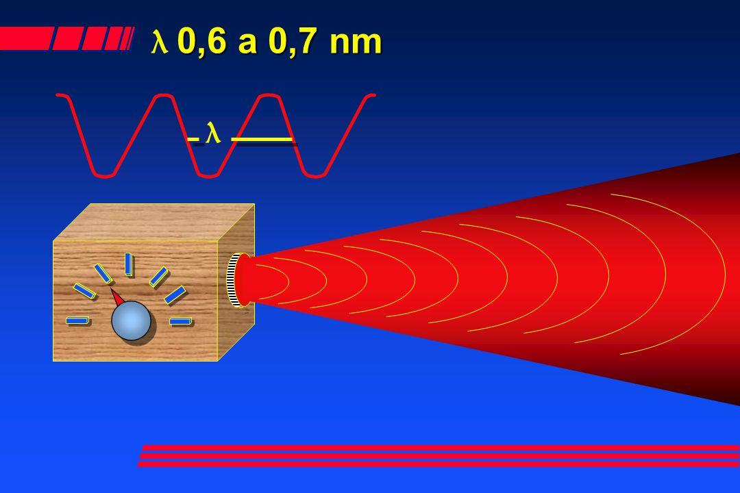λ 0,6 a 0,7 nm λ