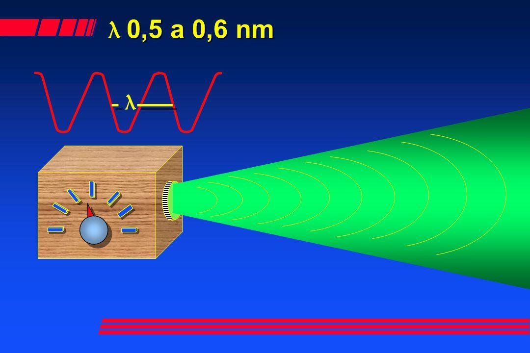 λ 0,5 a 0,6 nm λ