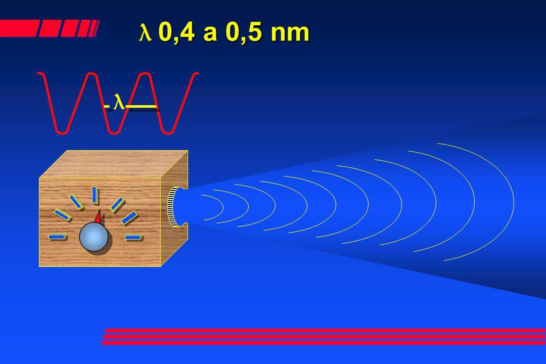 λ 0,4 a 0,5 nm λ
