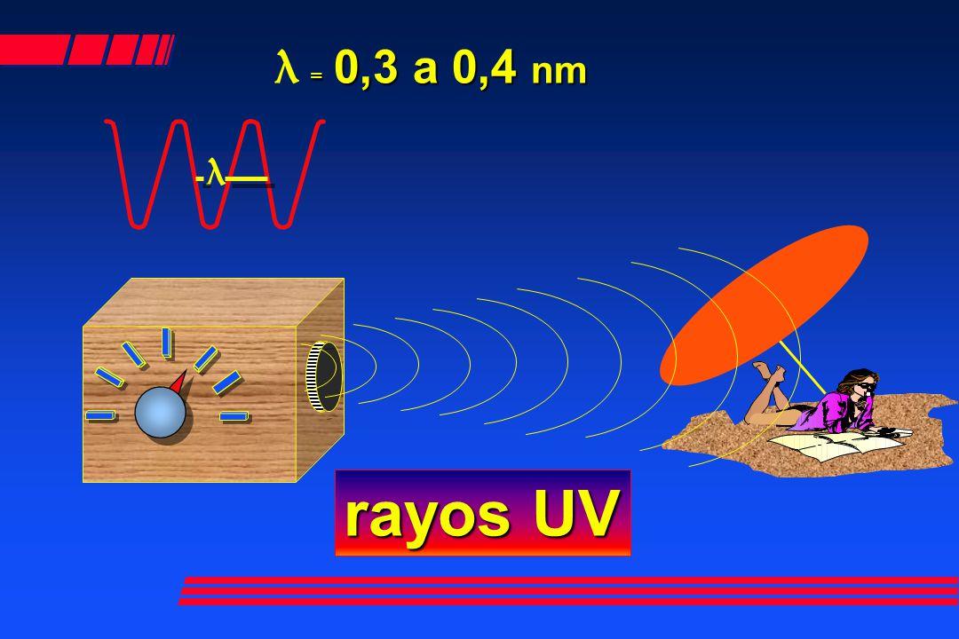 λ = 0,3 a 0,4 nm λ rayos UV