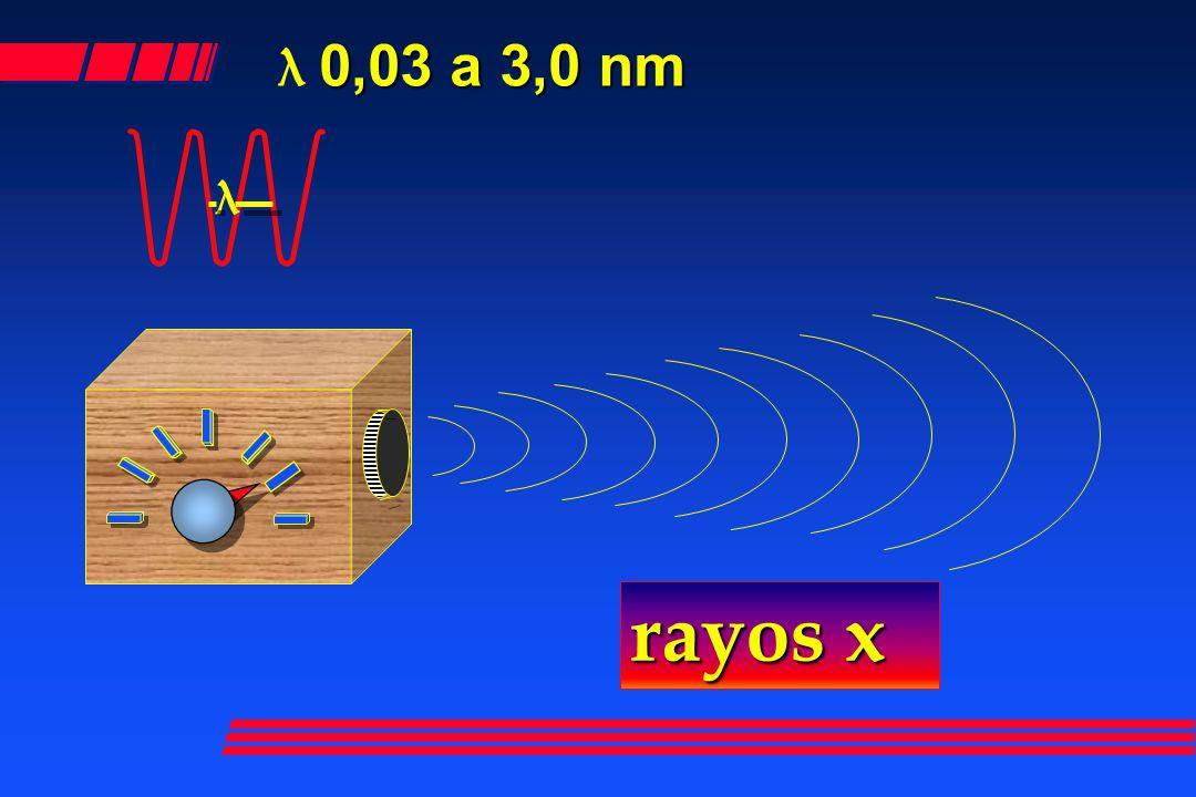 λ 0,03 a 3,0 nm λ rayos x