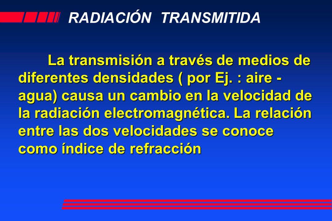 RADIACIÓN TRANSMITIDA