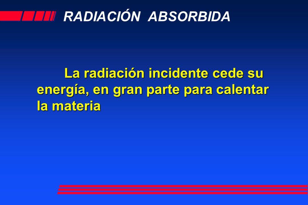 RADIACIÓN ABSORBIDA La radiación incidente cede su energía, en gran parte para calentar la materia