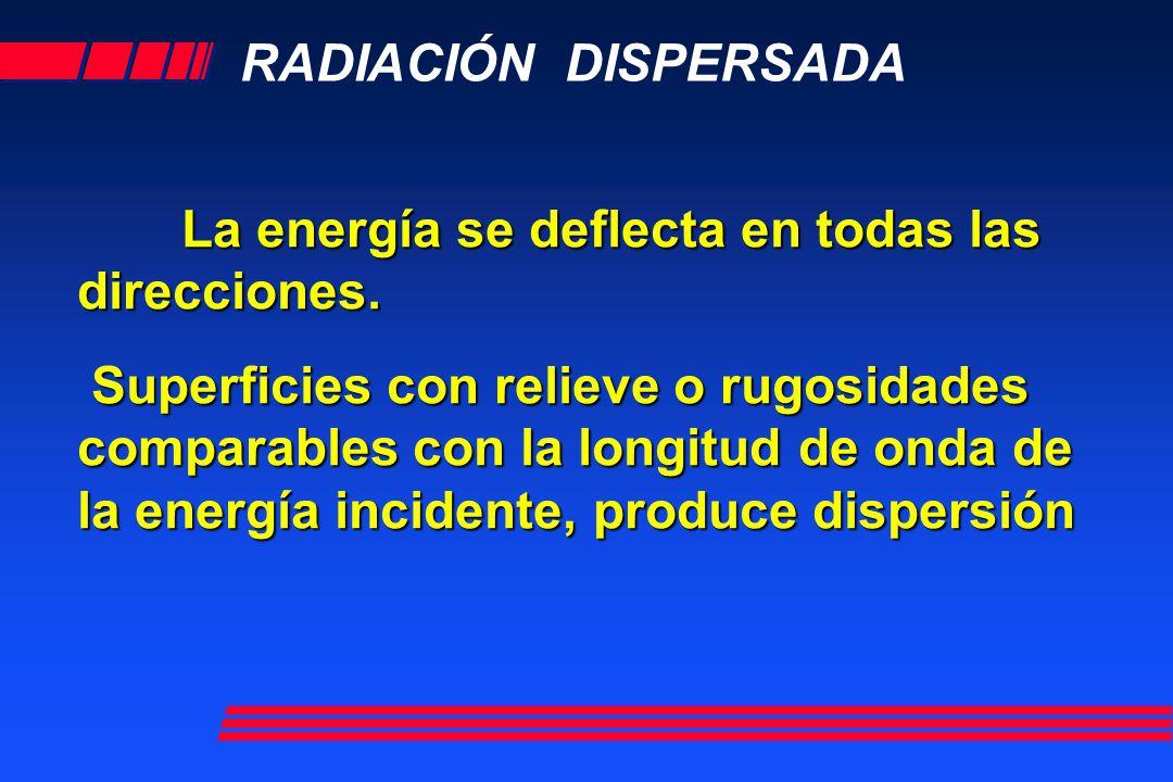 RADIACIÓN DISPERSADA La energía se deflecta en todas las direcciones.
