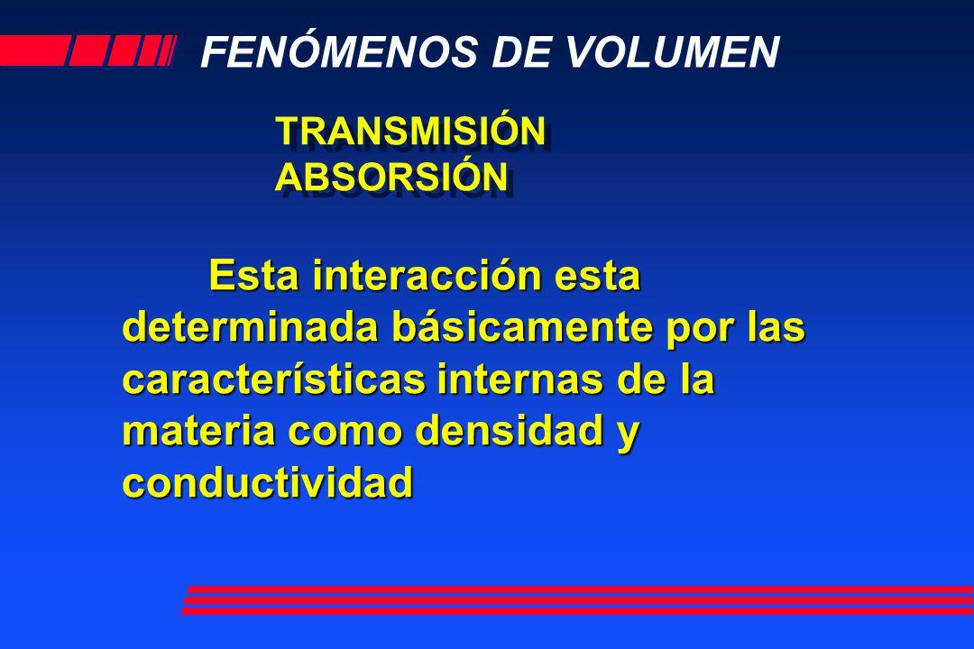 FENÓMENOS DE VOLUMEN TRANSMISIÓN. ABSORSIÓN.