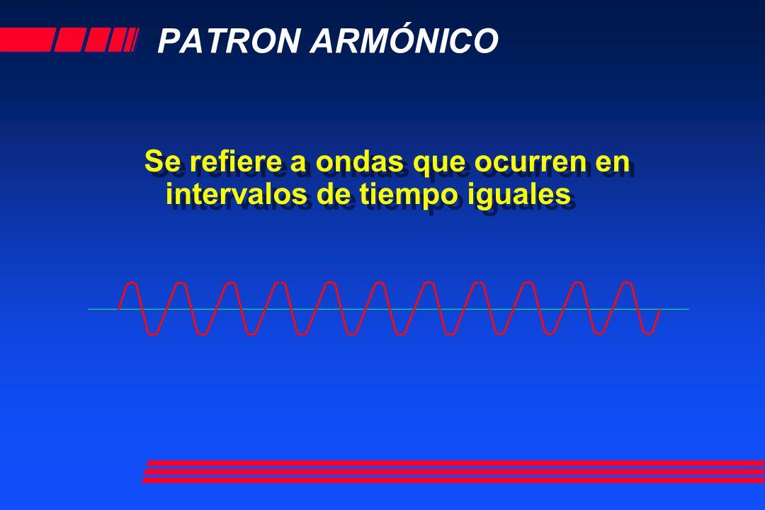 PATRON ARMÓNICO Se refiere a ondas que ocurren en intervalos de tiempo iguales